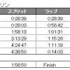 2017篠山マラソン レポ2(レース編)