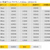 数字で見る丹後ウルトラマラソン(レポ0)