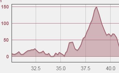 復路の七竜峠から気持ちは絶望へ(2018丹後ウルトラマラソン レポ4)