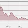 完走を目指した残り20km(2018丹後ウルトラマラソン レポ6)