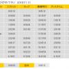 2018いびがわマラソンのラップタイムと翌日の状態(2018いびがわマラソンレポ0)